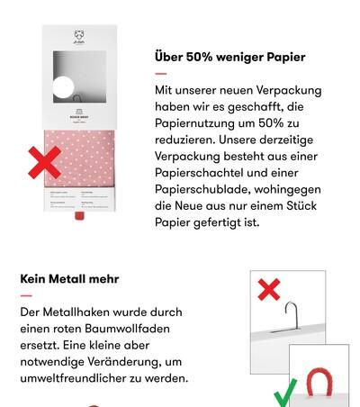Verpackung-neu-Material-Papier-Öse
