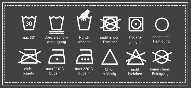 Erklärung von Pflegesymbolen für Textilien